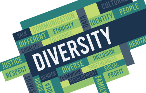 Diversity Word Matrix Graphic